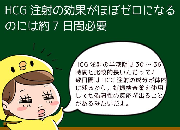 HCG注射の効果がほぼゼロになる のには約7日間必要