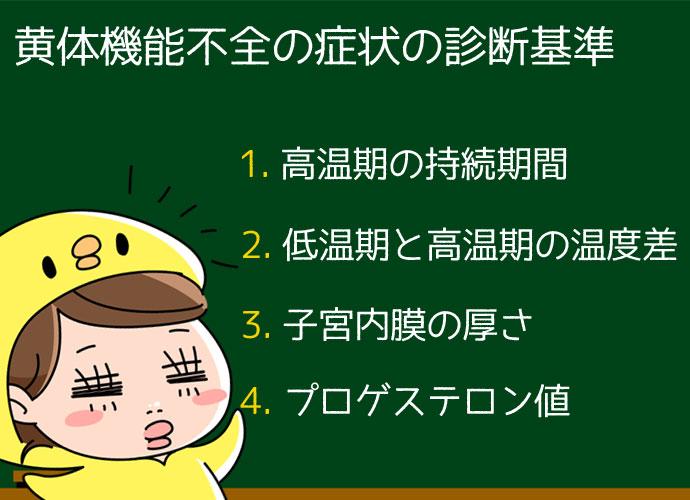 黄体機能不全の症状の診断基準