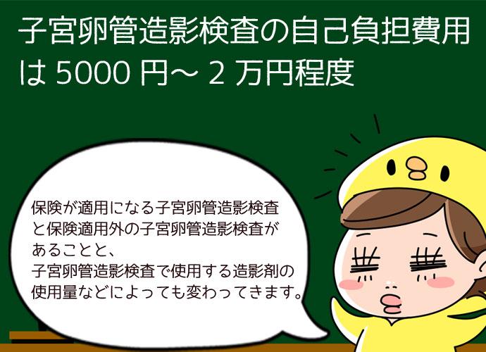 子宮卵管造影検査の自己負担費用は5000円~2万円程度