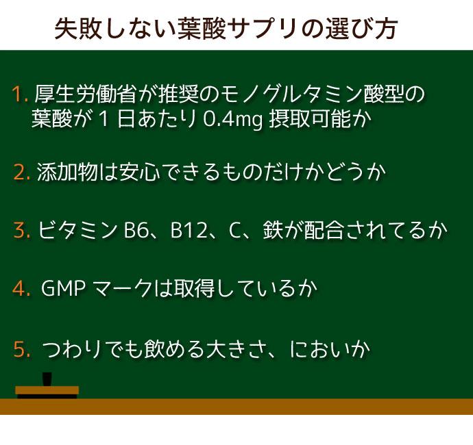 ララリパブリック葉酸サプリの成分について